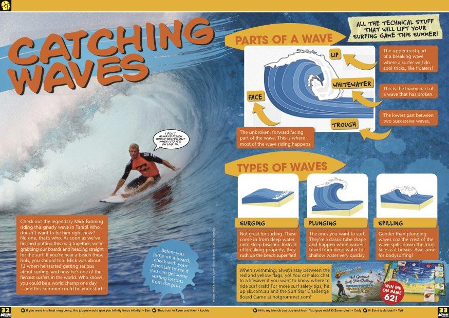 Surf Safety K-Zone Jan 2016